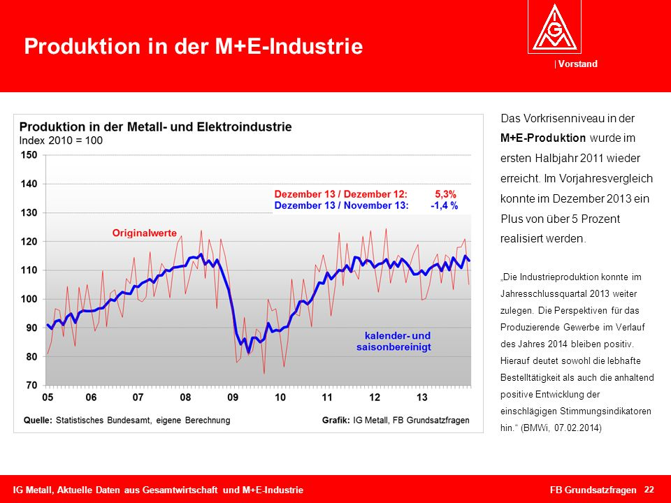 Produktion in der M+E-Industrie
