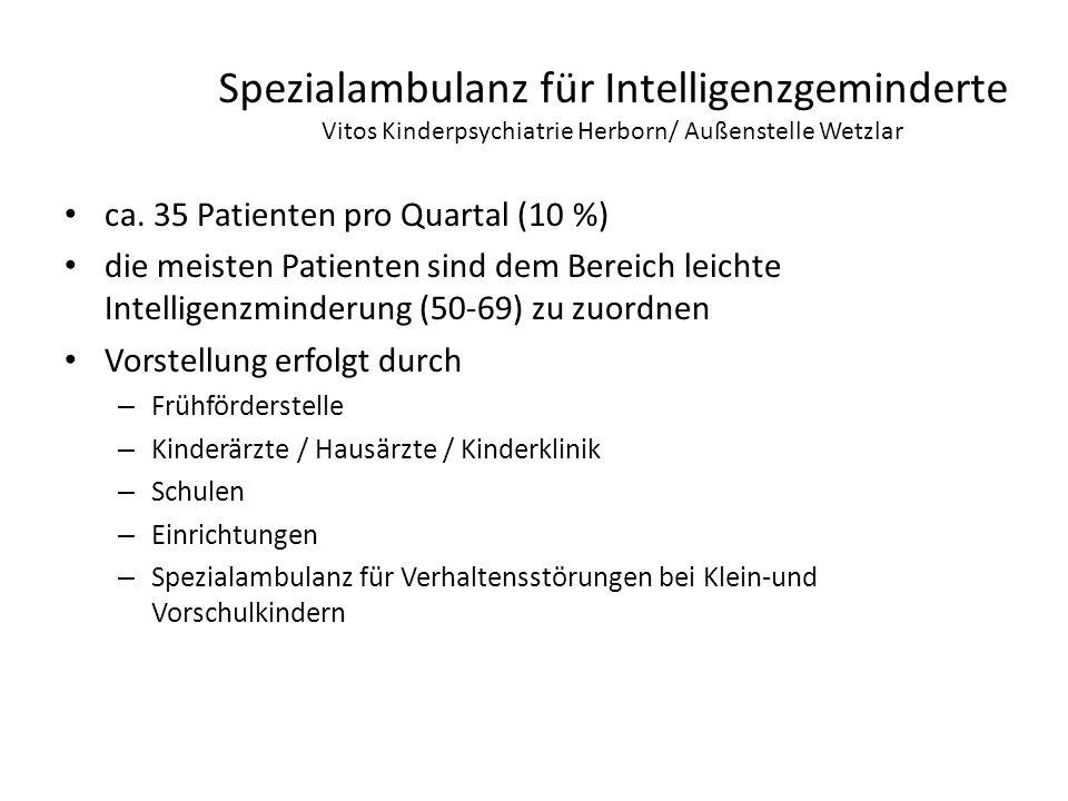 Spezialambulanz für Intelligenzgeminderte Vitos Kinderpsychiatrie Herborn/ Außenstelle Wetzlar