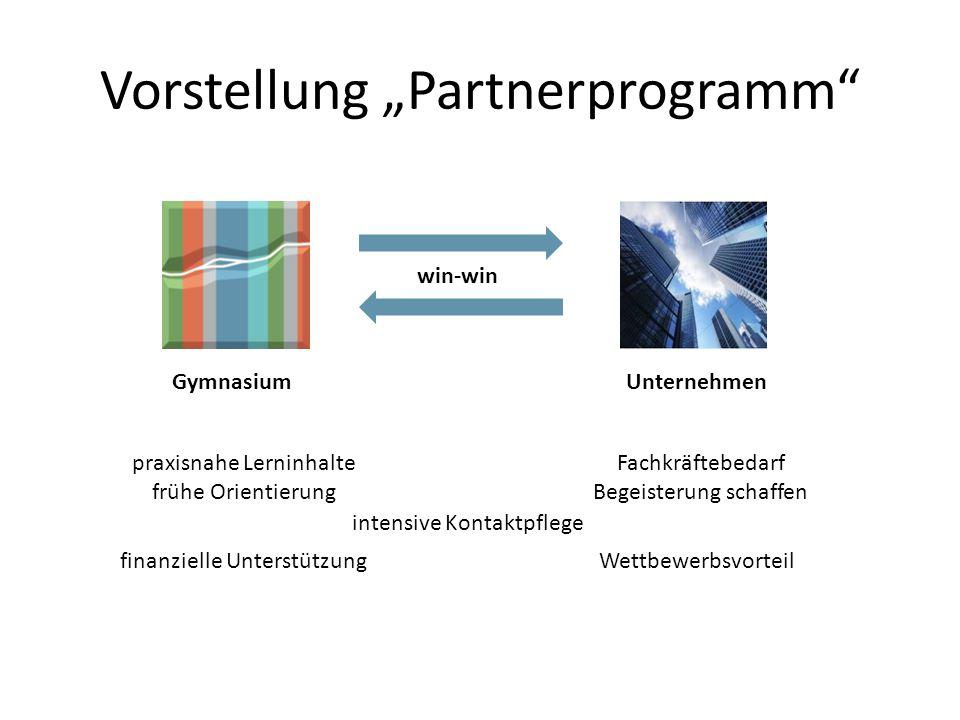 """Vorstellung """"Partnerprogramm"""