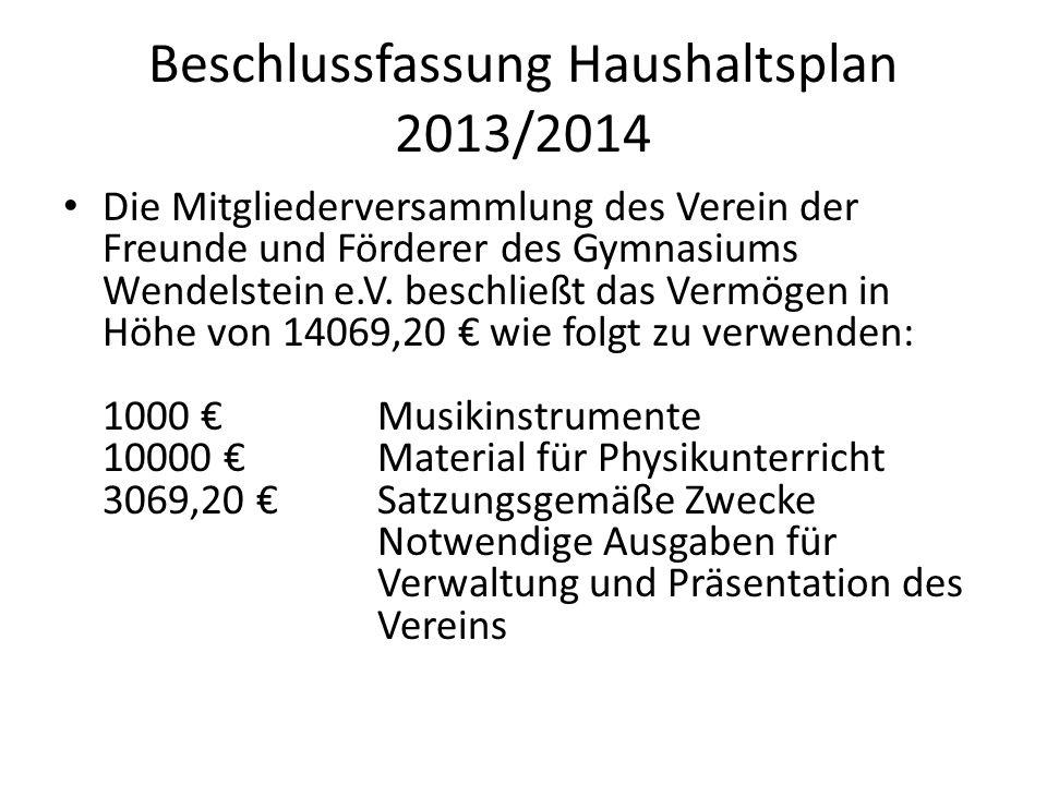 Beschlussfassung Haushaltsplan 2013/2014