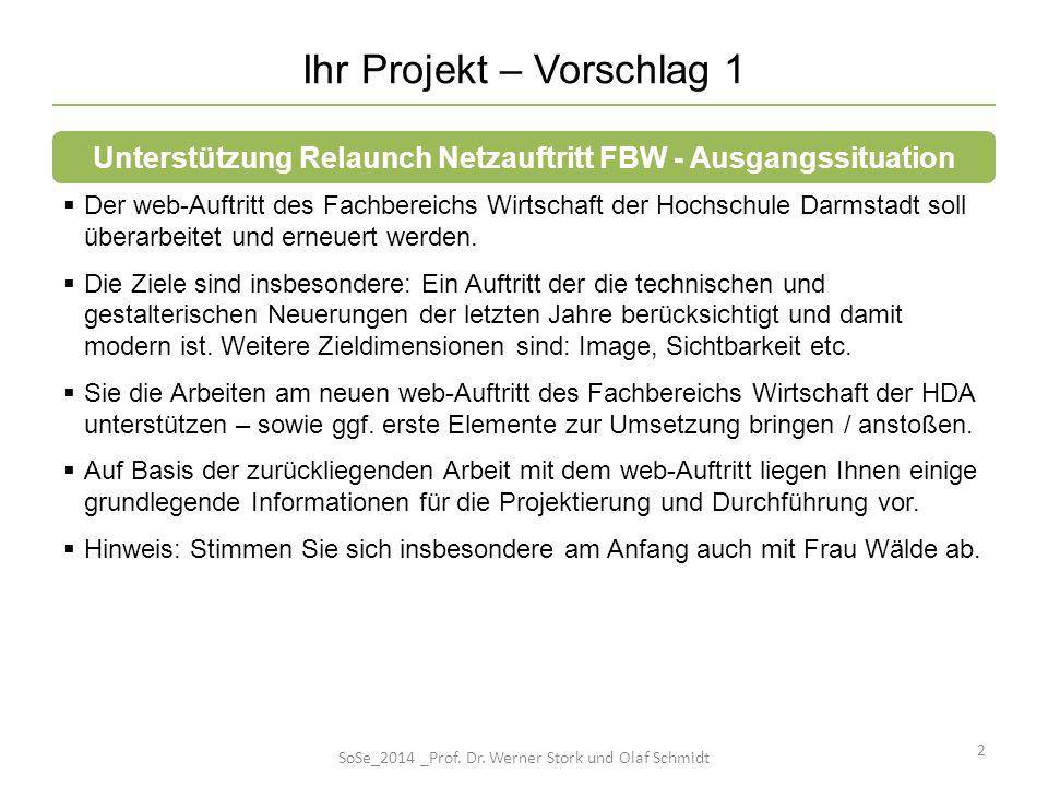Ihr Projekt – Vorschlag 1
