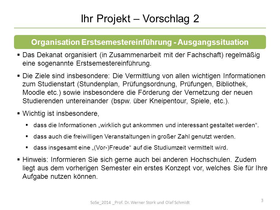 Ihr Projekt – Vorschlag 2