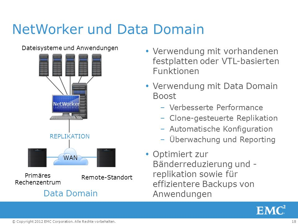 NetWorker und Data Domain