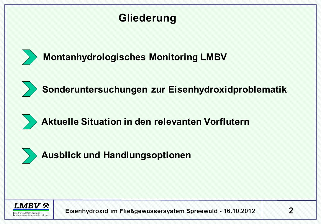 Montanhydrologisches Monitoring LMBV