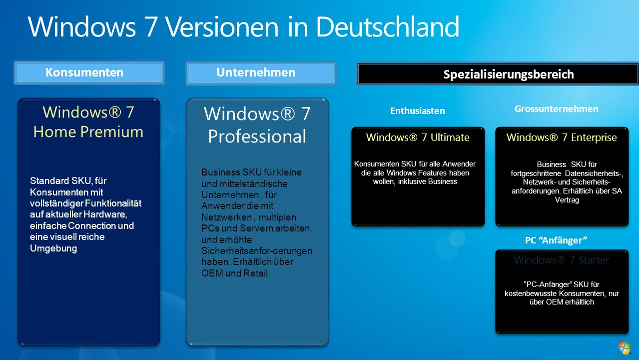 Windows 7 Versionen in Deutschland
