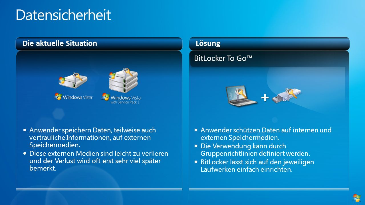 Datensicherheit + Die aktuelle Situation Lösung BitLocker To Go™