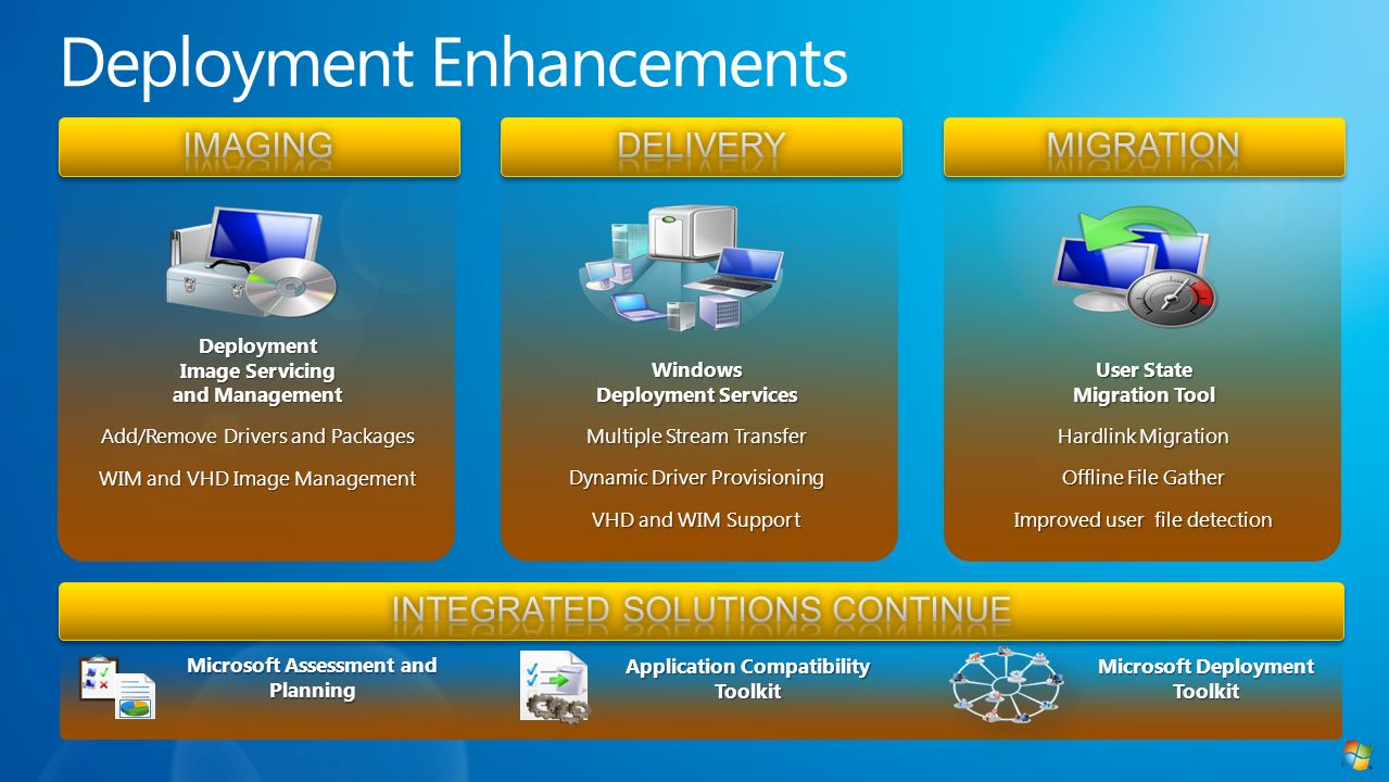 Deployment Enhancements