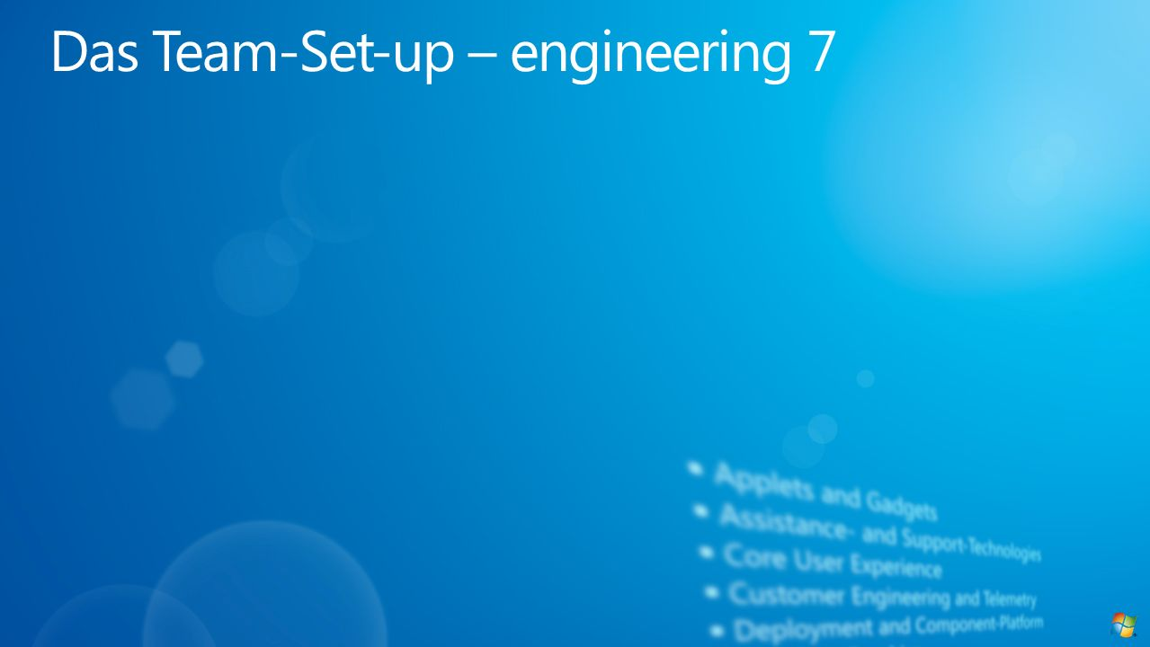 Das Team-Set-up – engineering 7