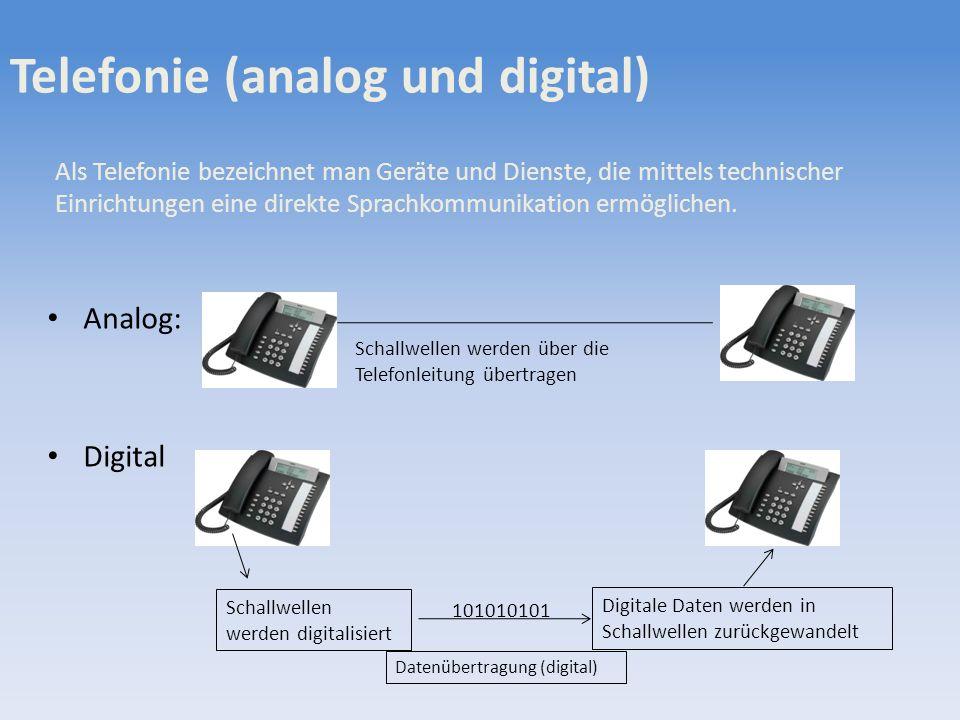 Telefonie (analog und digital)