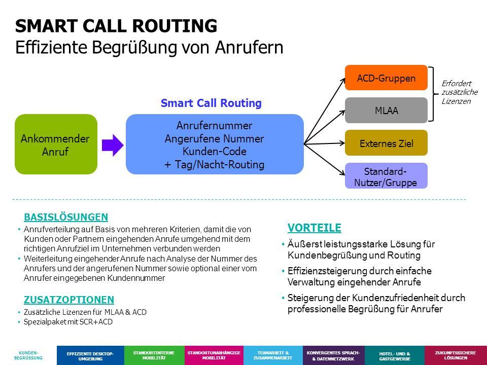 SMART CALL ROUTING Effiziente Begrüßung von Anrufern
