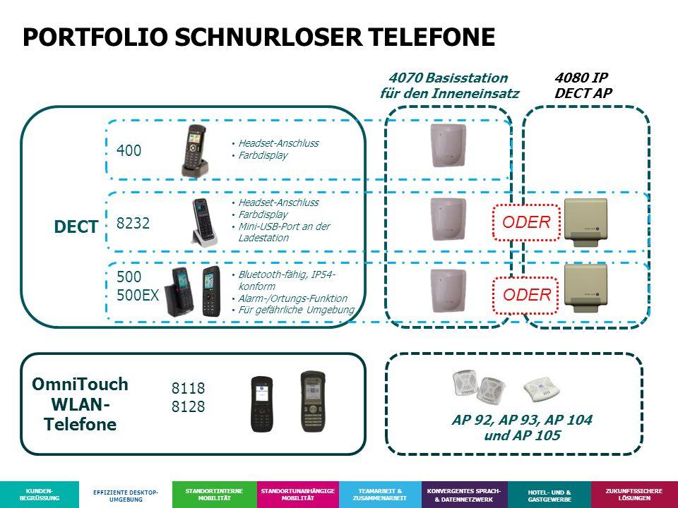 PORTFOLIO SCHNURLOSER TELEFONE