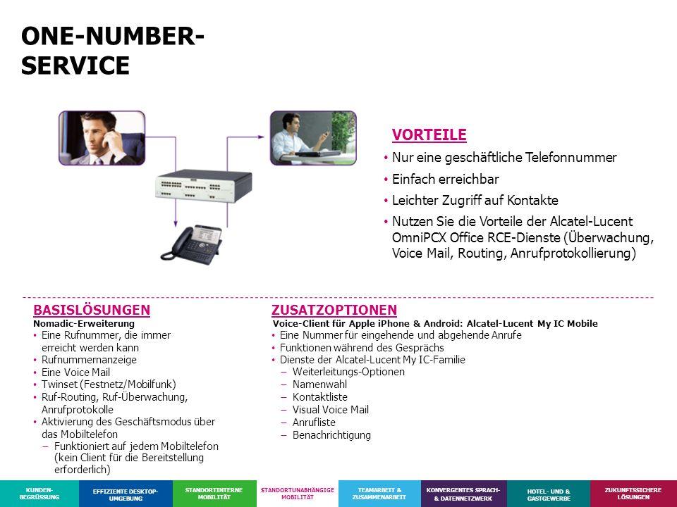 ONE-NUMBER- SERVICE VORTEILE Nur eine geschäftliche Telefonnummer