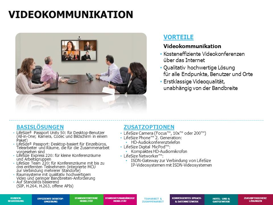 VIDEOKOMMUNIKATION VORTEILE Videokommunikation