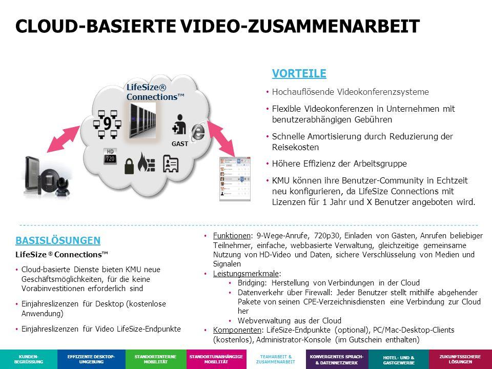 CLOUD-BASIERTE VIDEO-ZUSAMMENARBEIT
