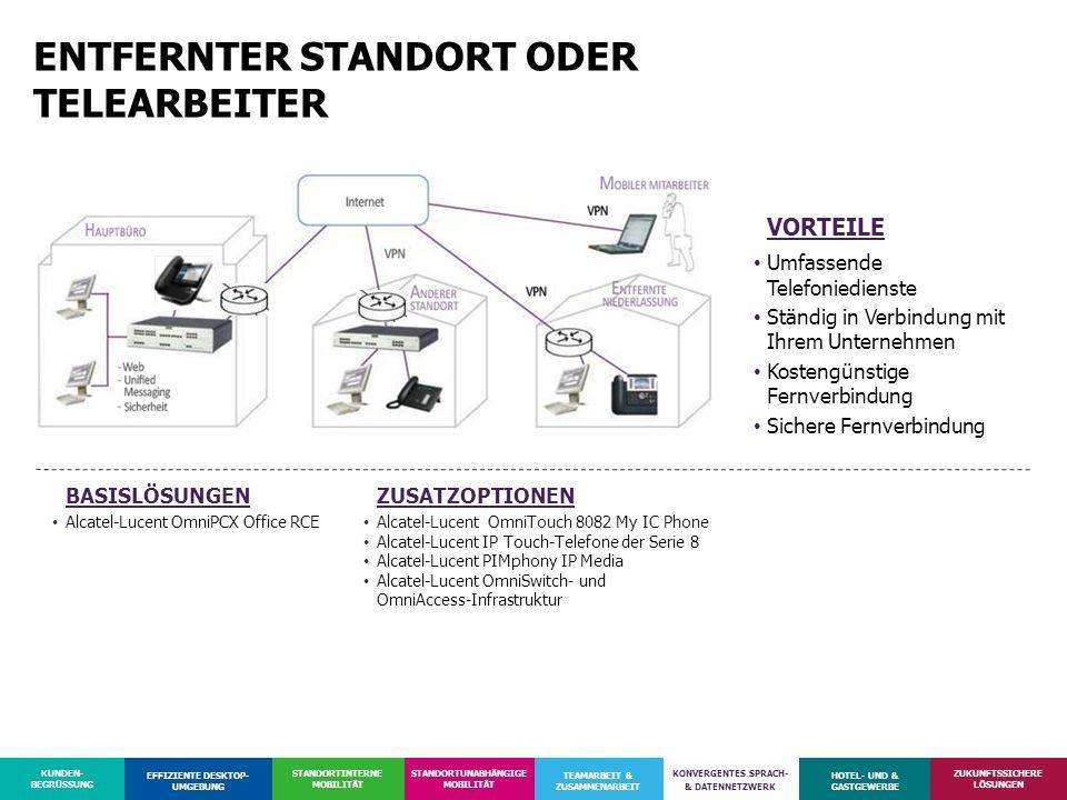 ENTFERNTER STANDORT ODER TELEARBEITER