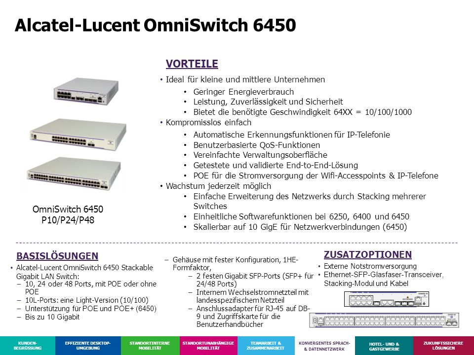 Alcatel-Lucent OmniSwitch 6450