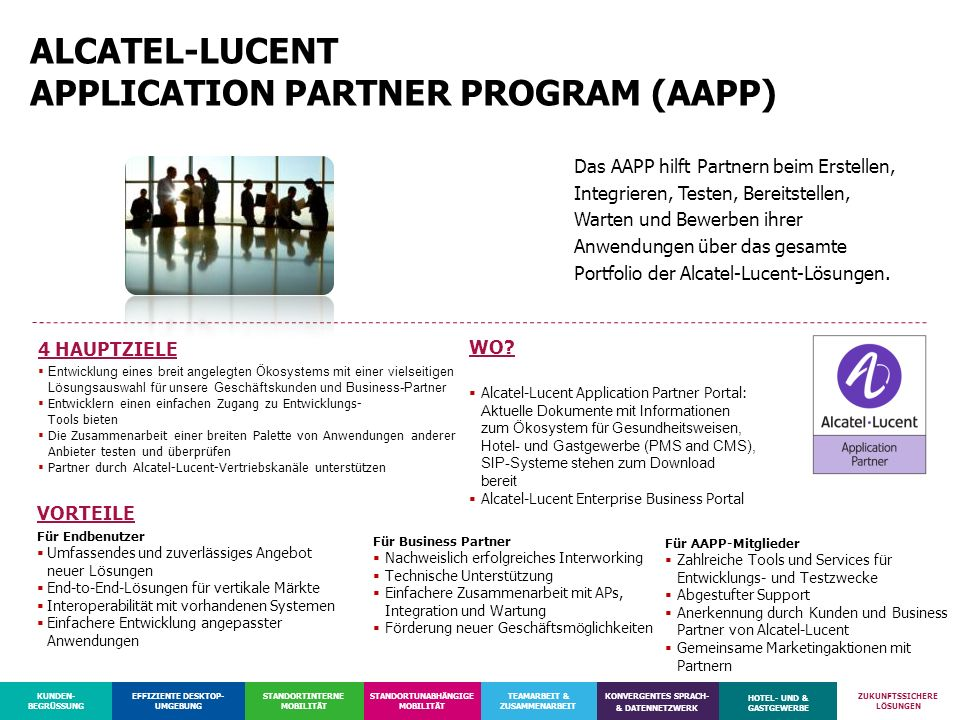 ALCATEL-LUCENT APPLICATION PARTNER PROGRAM (AAPP)