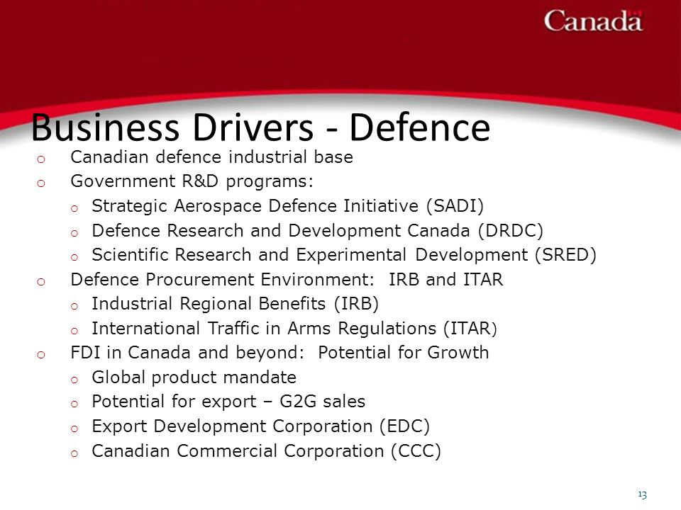 Business Drivers - Defence
