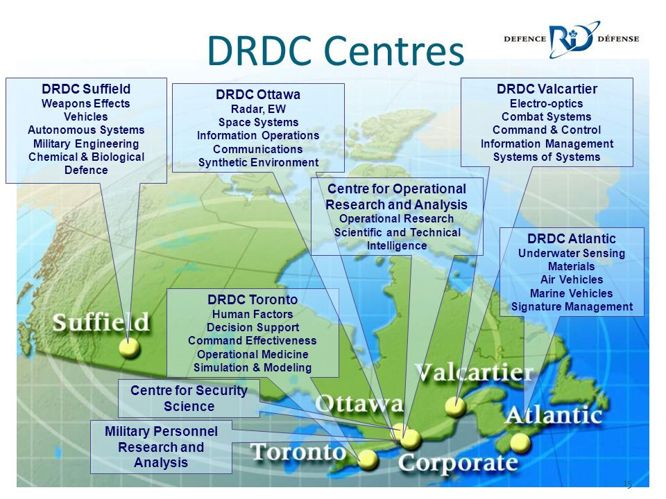 DRDC Centres DRDC Suffield DRDC Valcartier DRDC Ottawa