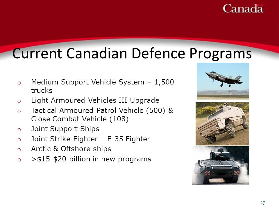 Current Canadian Defence Programs