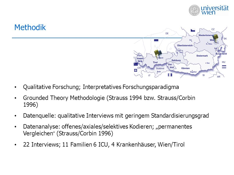 Methodik Qualitative Forschung; Interpretatives Forschungsparadigma