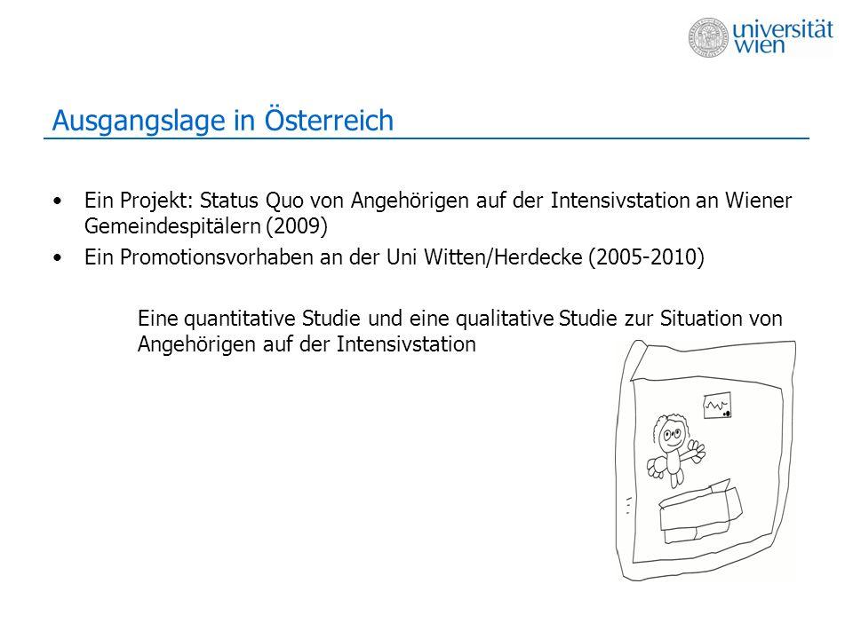 Ausgangslage in Österreich