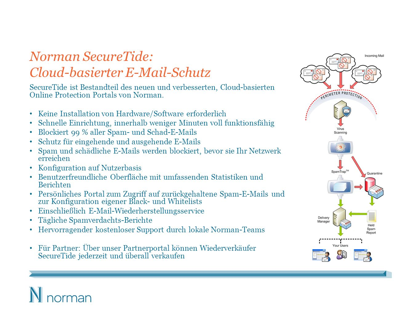 Norman SecureTide: Cloud-basierter E-Mail-Schutz