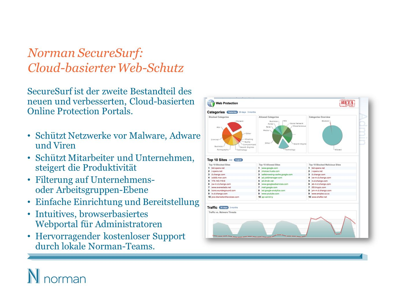 Norman SecureSurf: Cloud-basierter Web-Schutz