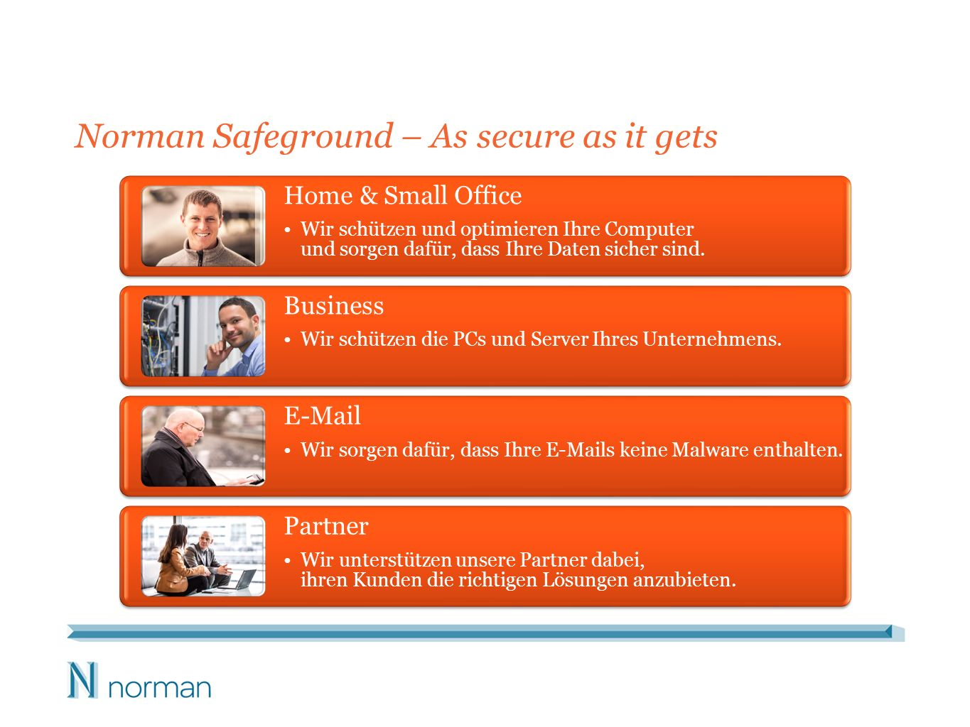 Norman Safeground – As secure as it gets