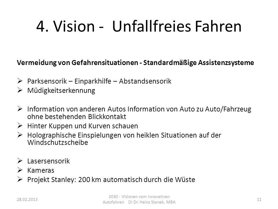 4. Vision - Unfallfreies Fahren
