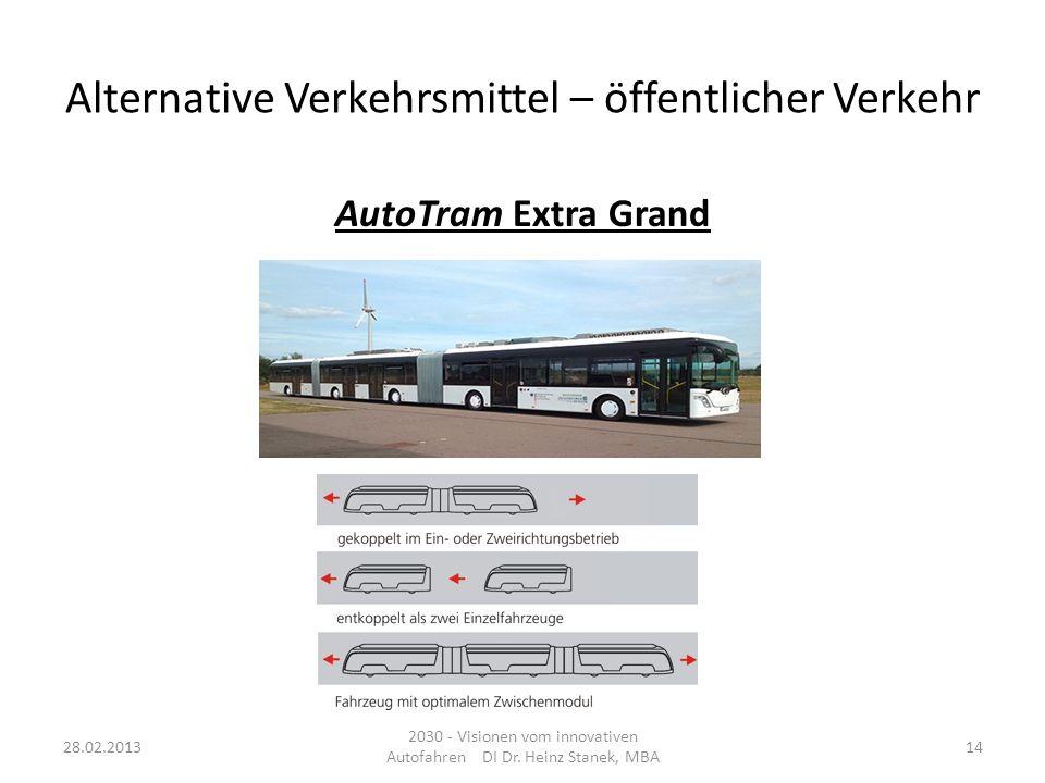 Alternative Verkehrsmittel – öffentlicher Verkehr