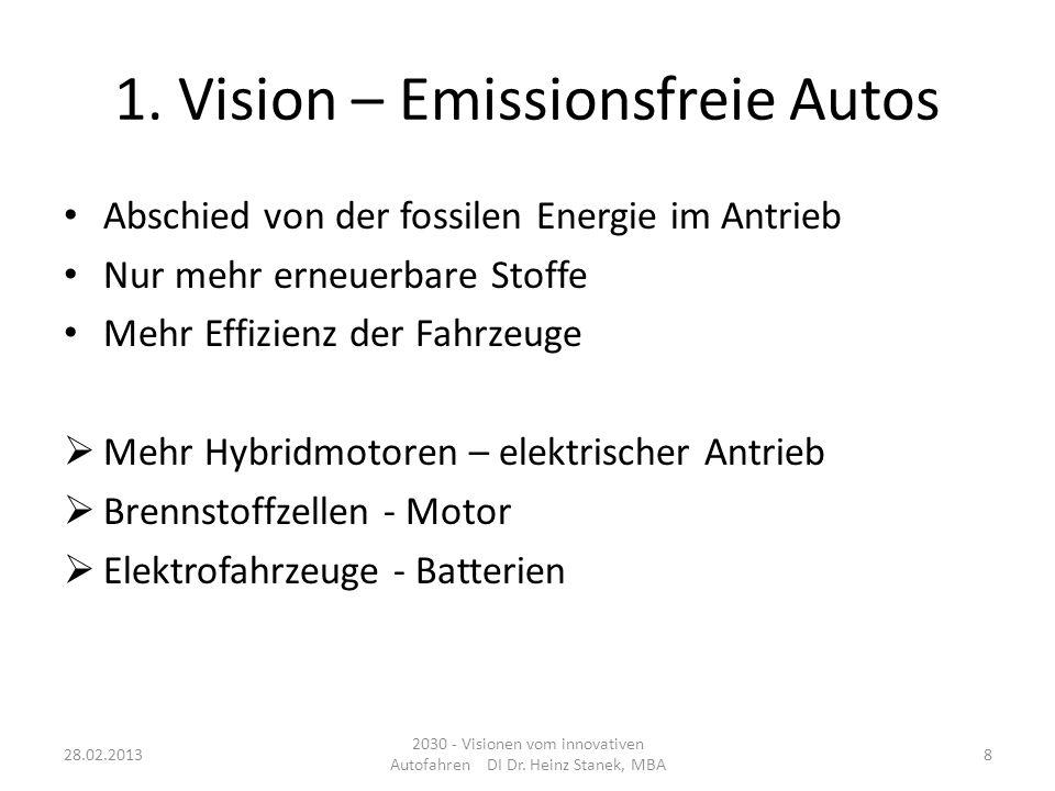 1. Vision – Emissionsfreie Autos