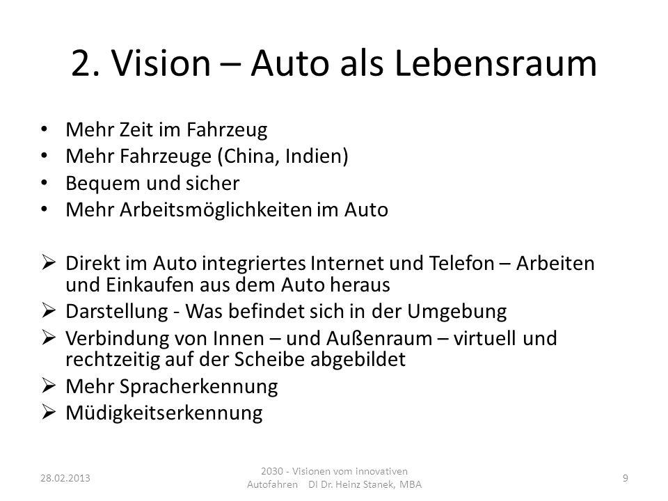2. Vision – Auto als Lebensraum