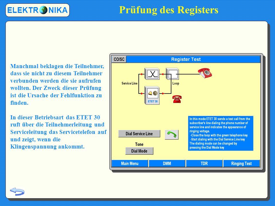 Prüfung des Registers ELEKTR NIKA