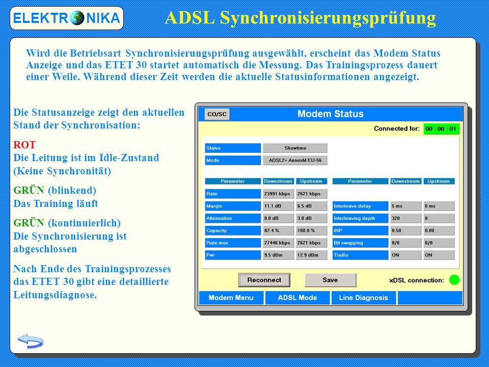 ADSL Synchronisierungsprüfung