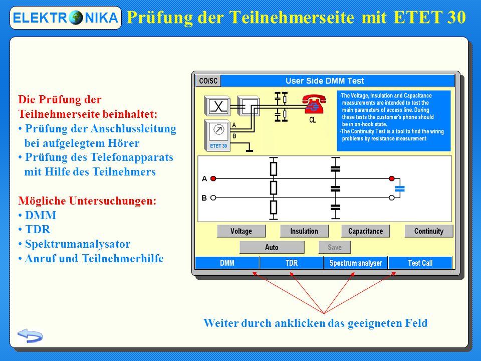 Prüfung der Teilnehmerseite mit ETET 30