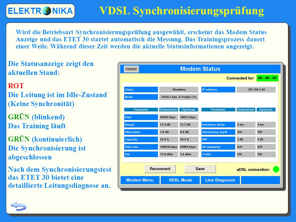VDSL Synchronisierungsprüfung