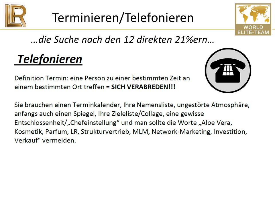Terminieren/Telefonieren
