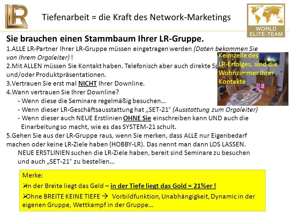 Tiefenarbeit = die Kraft des Network-Marketings