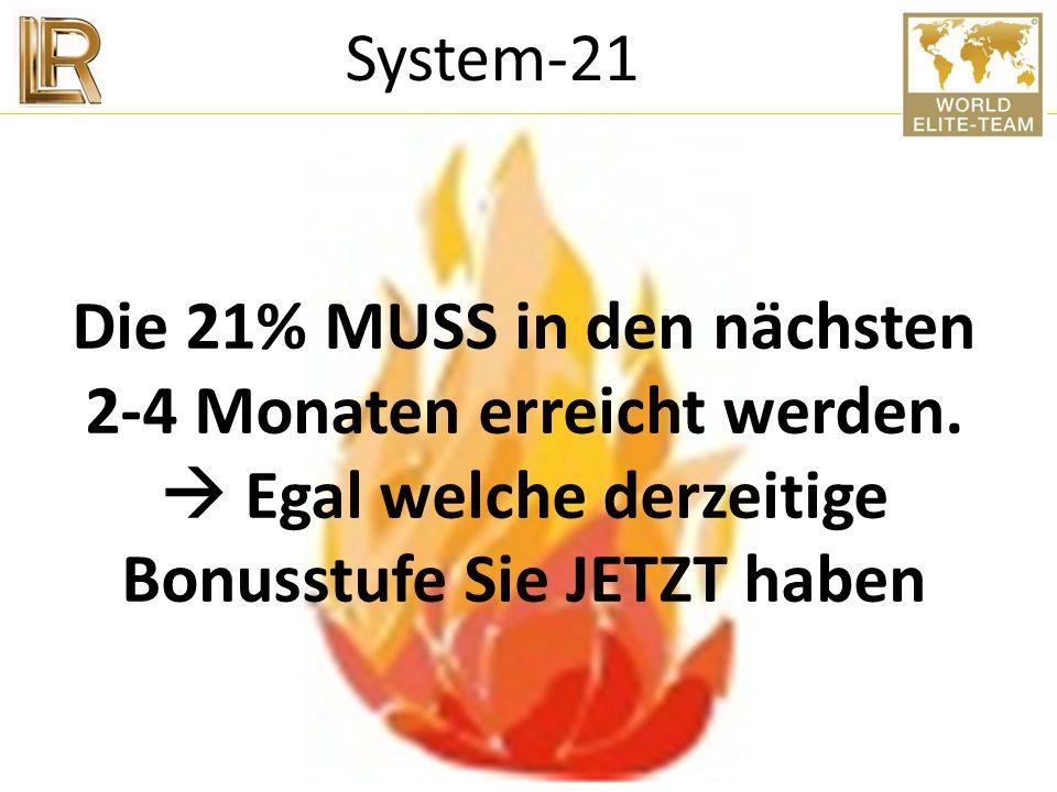 Die 21% MUSS in den nächsten 2-4 Monaten erreicht werden.