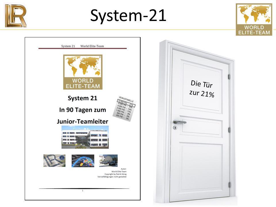 System-21 Die Tür zur 21%