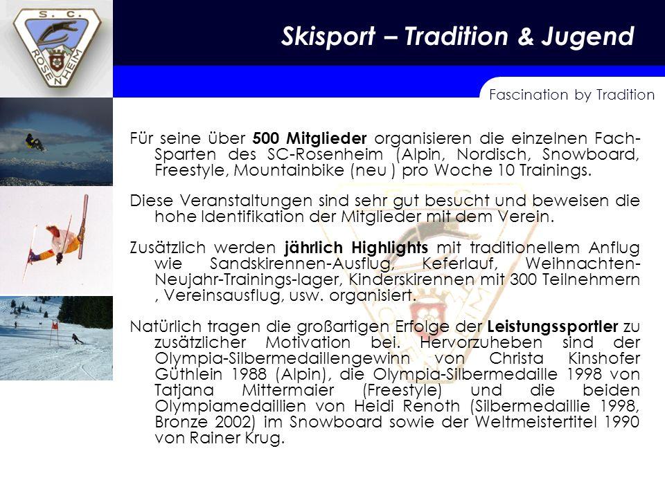 Skisport – Tradition & Jugend