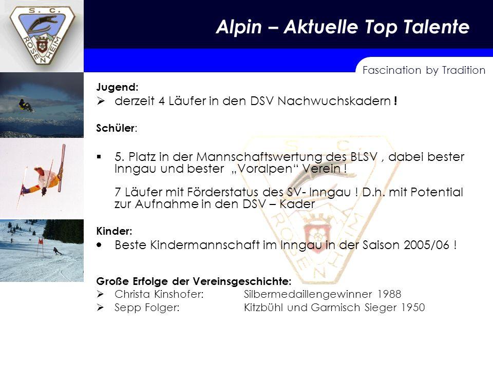 Alpin – Aktuelle Top Talente