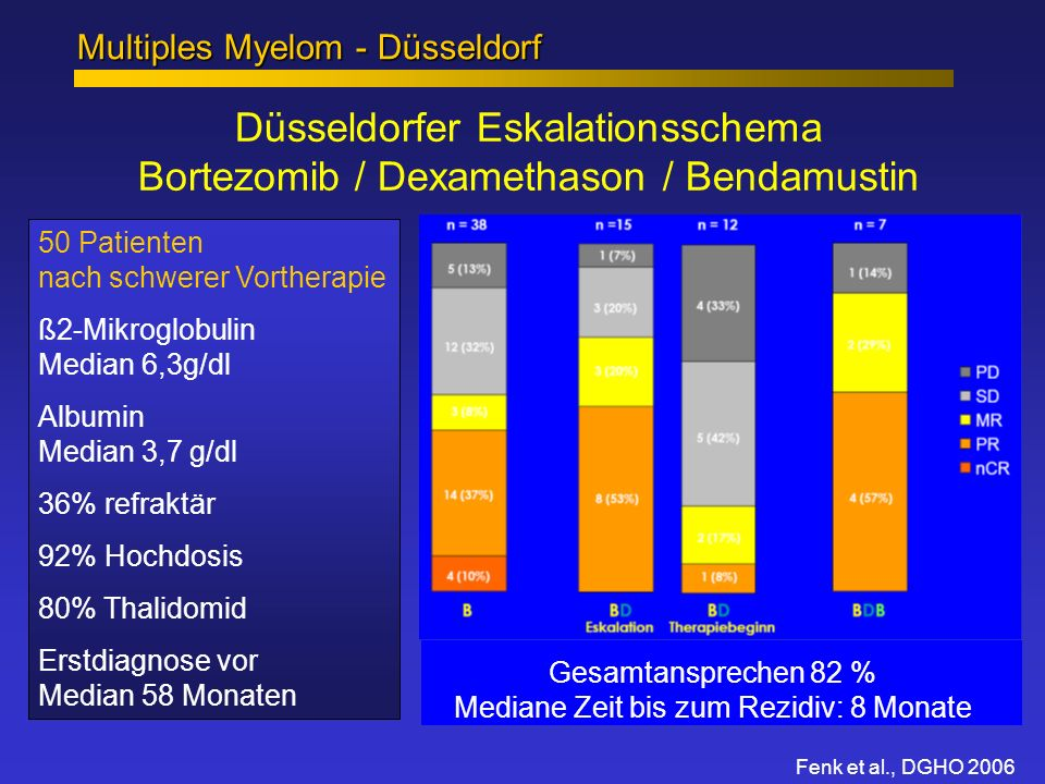 Düsseldorfer Eskalationsschema Bortezomib / Dexamethason / Bendamustin