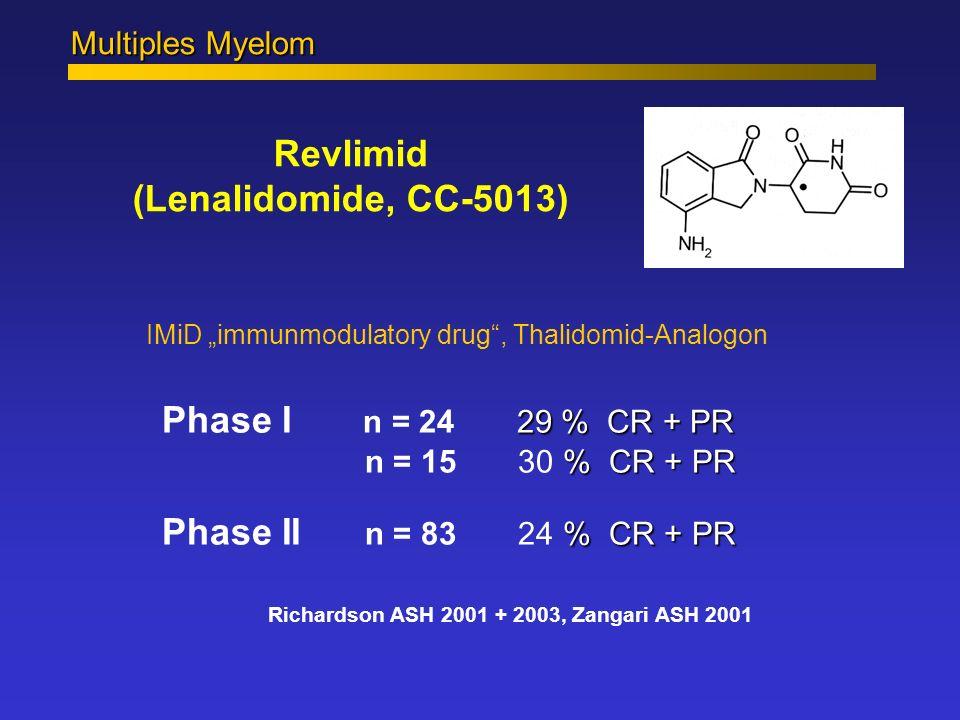 Revlimid (Lenalidomide, CC-5013)