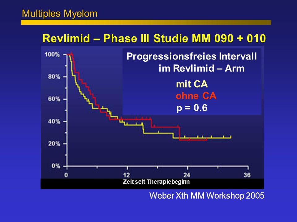Revlimid – Phase III Studie MM 090 + 010