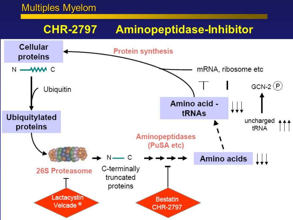 CHR-2797 Aminopeptidase-Inhibitor
