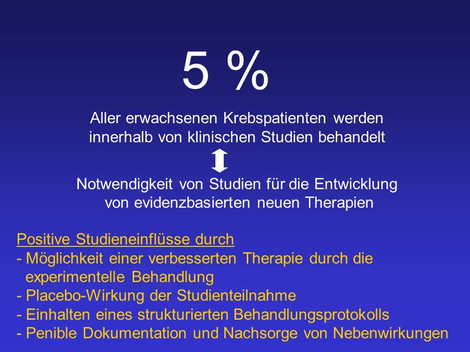 5 % Aller erwachsenen Krebspatienten werden innerhalb von klinischen Studien behandelt.