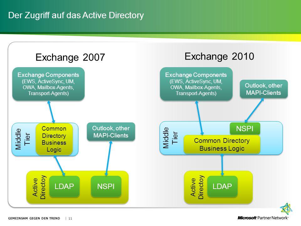 Der Zugriff auf das Active Directory