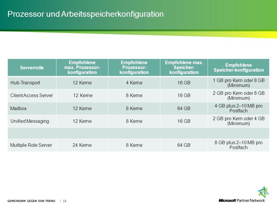 Prozessor und Arbeitsspeicherkonfiguration